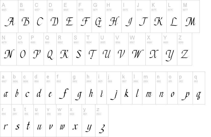 Nombre en Dafont: chancery cursive13