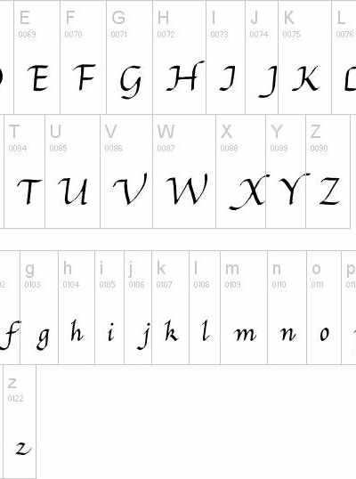 Nombre en Dafont gourdie cursive23