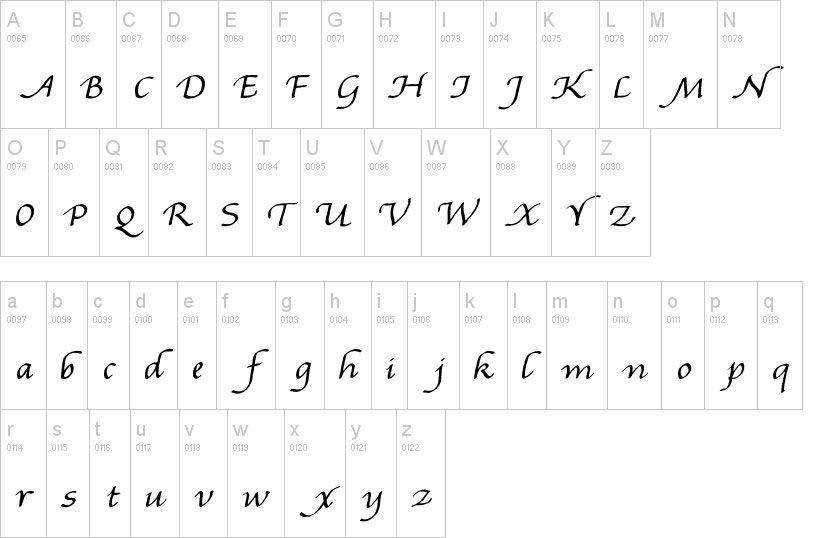 Letras para tatuajes en Dafont gourdie handwriting 24
